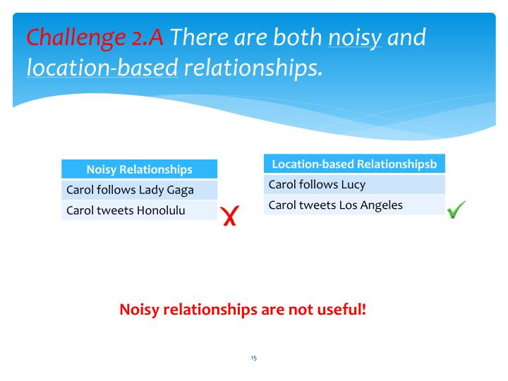 Challenge 2.A