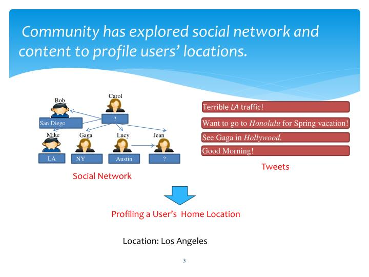 Community has explored social network and content to profile users locations