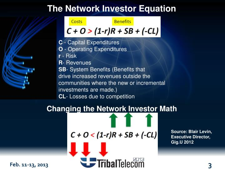 The Network Investor Equation