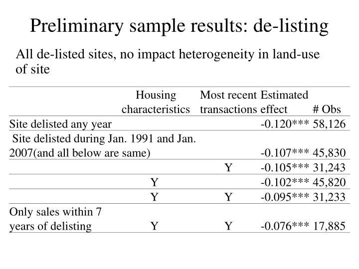 Preliminary sample results: de-listing