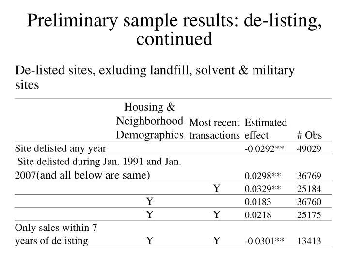 Preliminary sample results: de-listing, continued