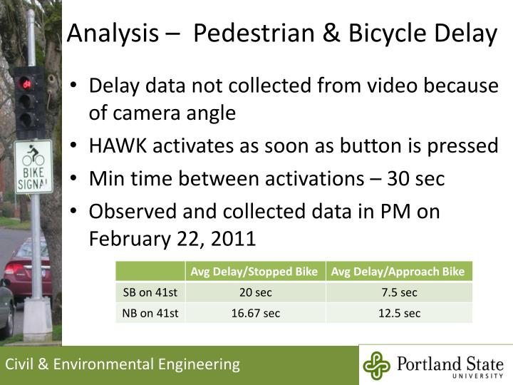 Analysis –  Pedestrian & Bicycle Delay