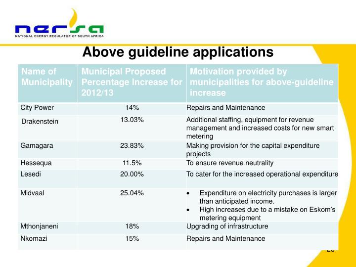 Above guideline applications