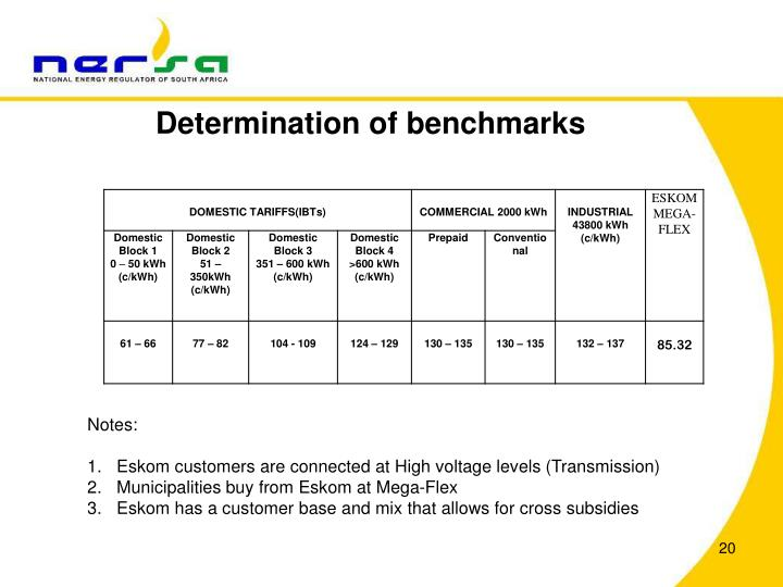 Determination of benchmarks