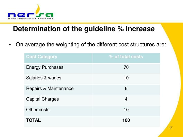 Determination of the guideline % increase