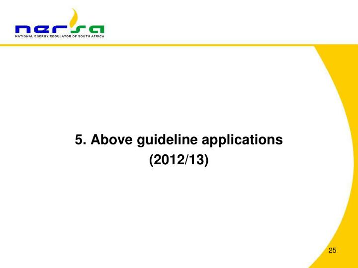 5. Above guideline applications
