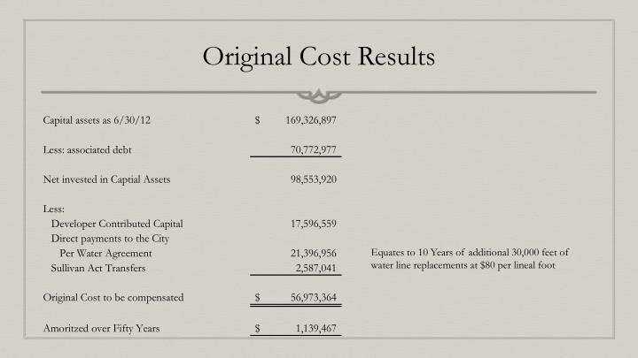 Original Cost Results