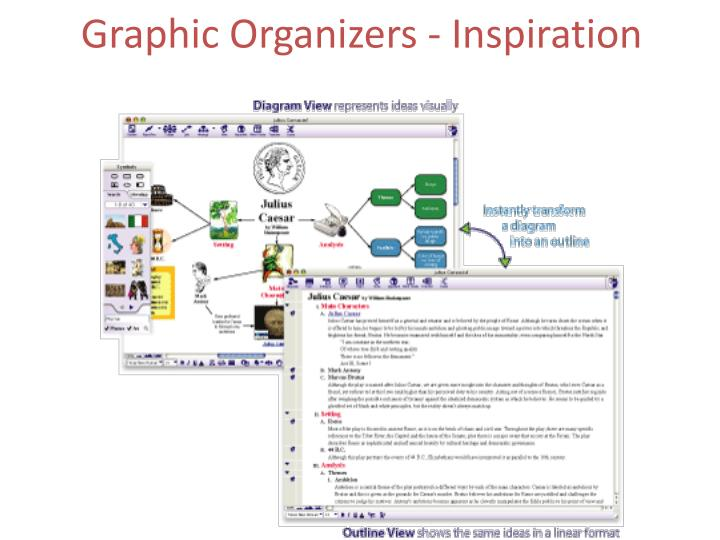 Graphic Organizers - Inspiration