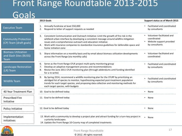 Front Range Roundtable 2013-2015 Goals