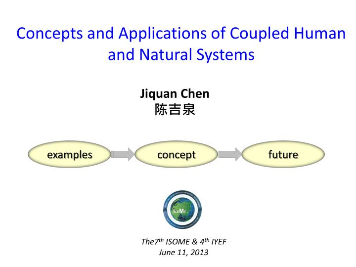 Concepts and Applications of Coupled Human and Natural Systems