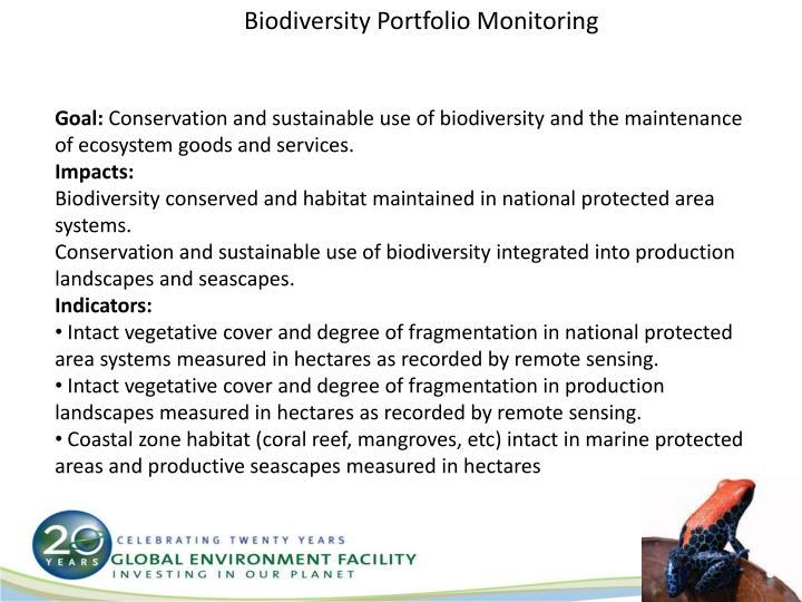 Biodiversity Portfolio Monitoring