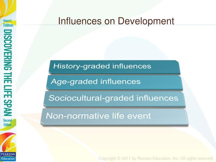sociocultural graded influences