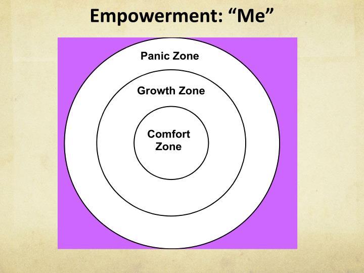 "Empowerment: ""Me"""