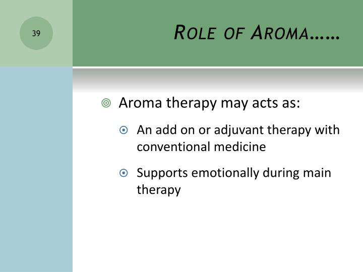 Role of Aroma……