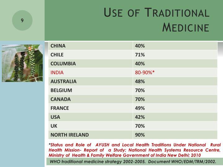 Use of Traditional Medicine