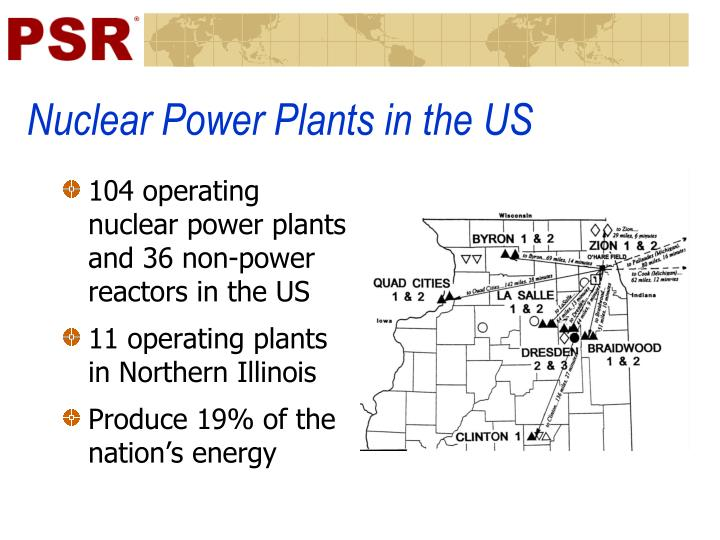 Nuclear Power Plants in the US
