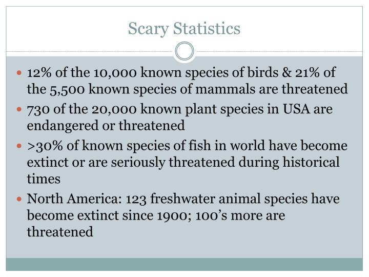 Scary Statistics