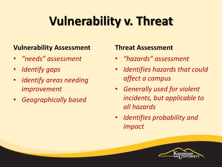 threats and vulnerabilities a threat with convergence 1-8 asset value, threat/hazard, vulnerability, and risk asset value, threat/hazard, vulnerability, and risk 1-9 based on the methodologies discussed in this chapter, the as- sessment process follows a logical flow.