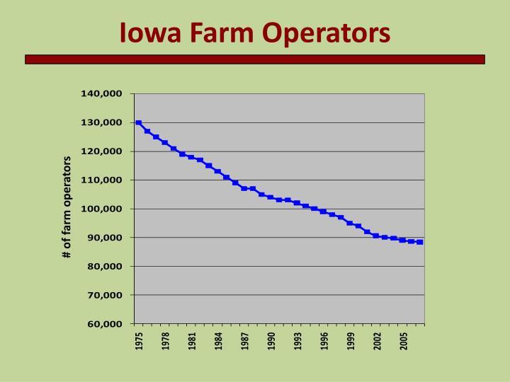 Iowa Farm Operators