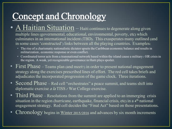 Concept and Chronology