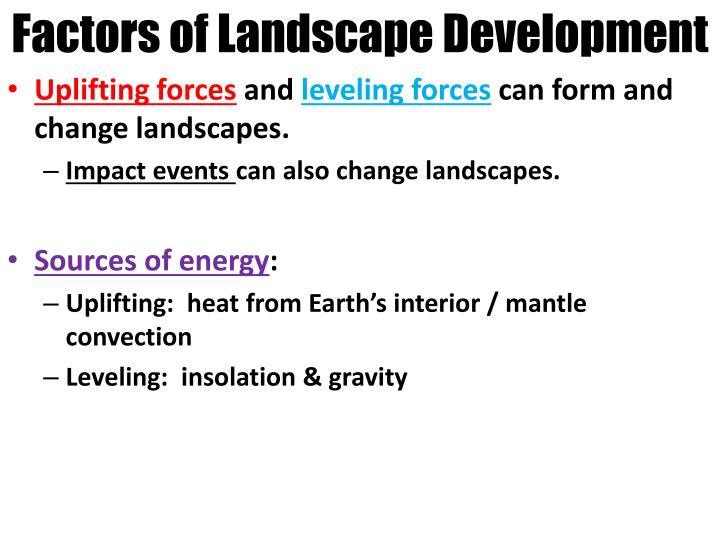 Factors of Landscape Development
