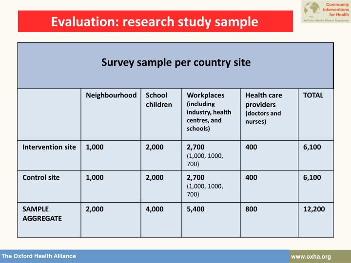 Evaluation: research study sample
