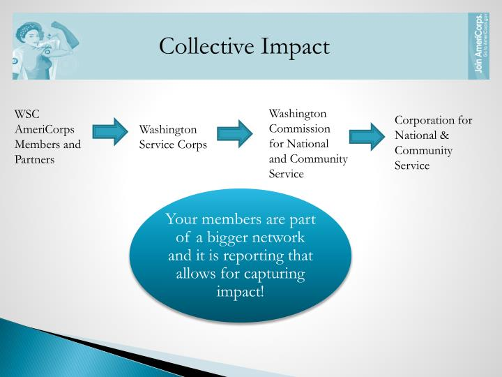 Your members are part of a bigger network and it is reporting that allows for capturing impact!
