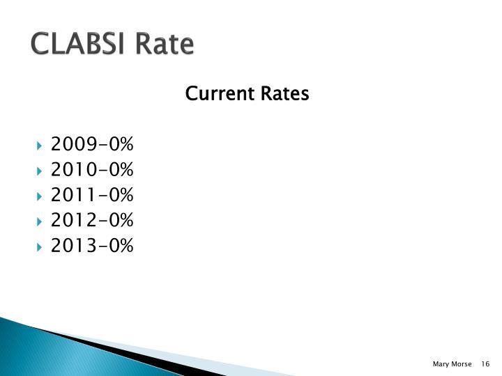 CLABSI Rate