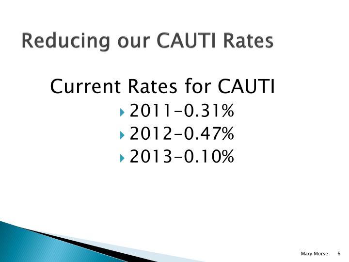 Reducing our CAUTI Rates