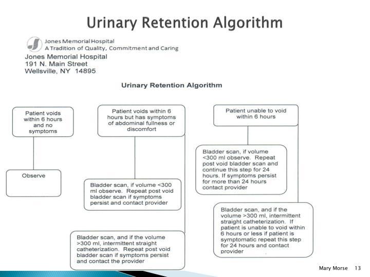 Urinary Retention Algorithm