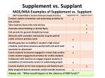 supplement vs supplant mgs msa examples of supplement vs supplant