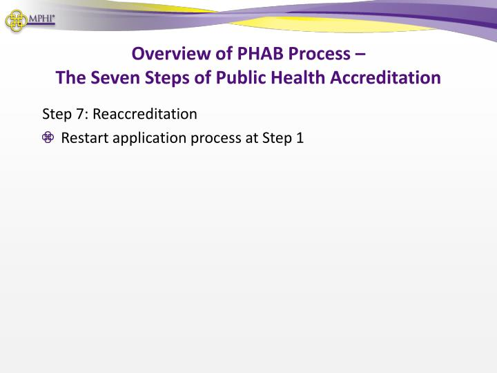 Overview of PHAB Process –
