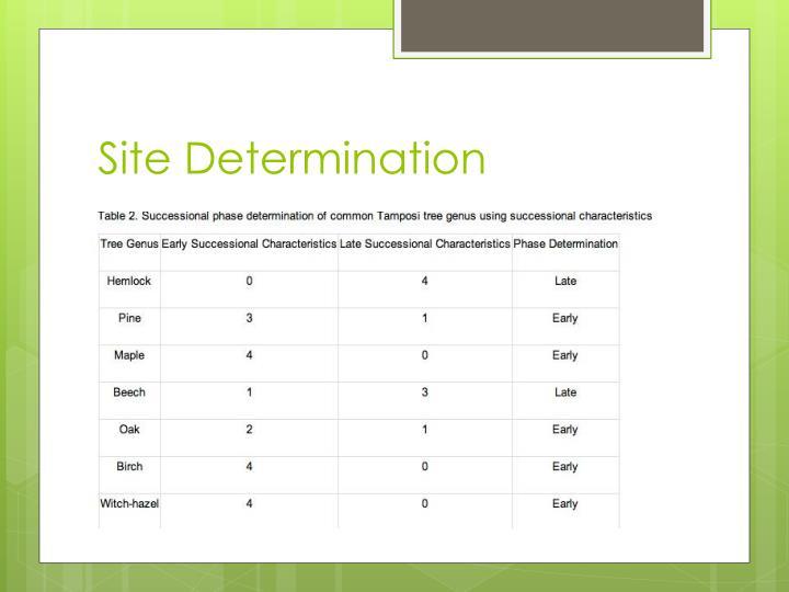 Site Determination