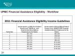 upmc financial assistance eligibility workflow2