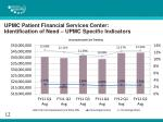 upmc patient financial services center identification of need upmc specific indicators2