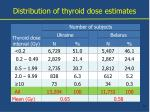 distribution of thyroid dose estimates