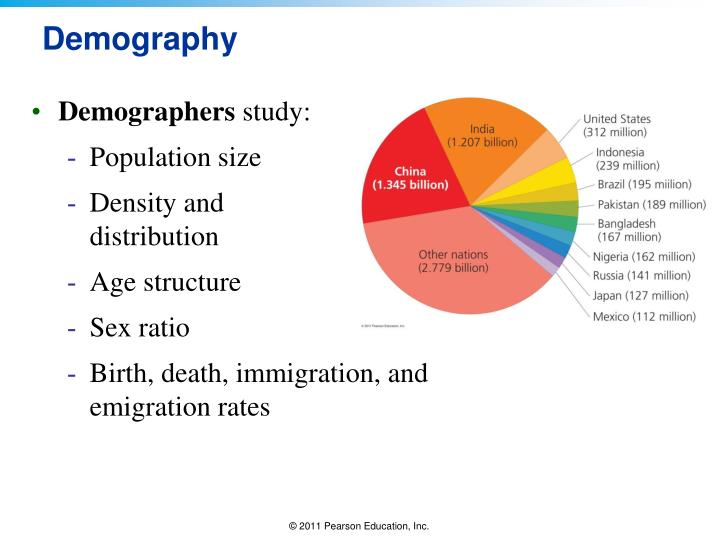 study of demographics Demographic characteristics of women who obtain abortions vary widely by country and region, according to an article recently published in plos one, characteristics of women obtaining.