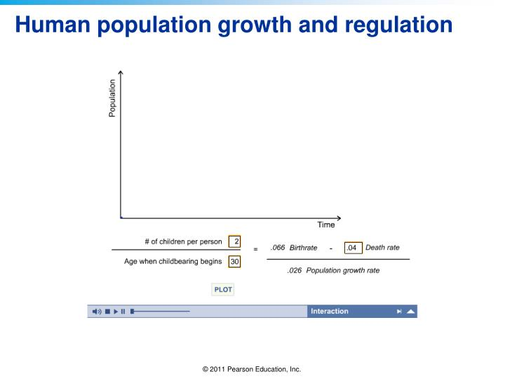 Human population growth and regulation