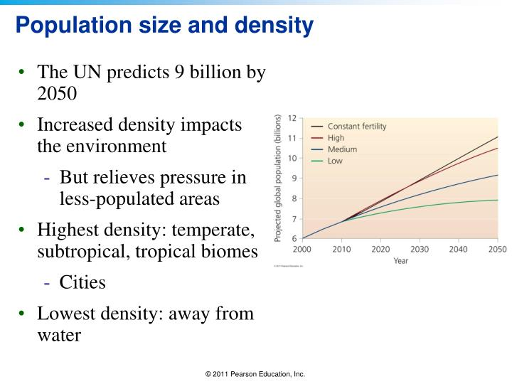 Population size and density