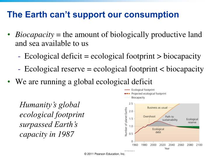The Earth can't support our consumption