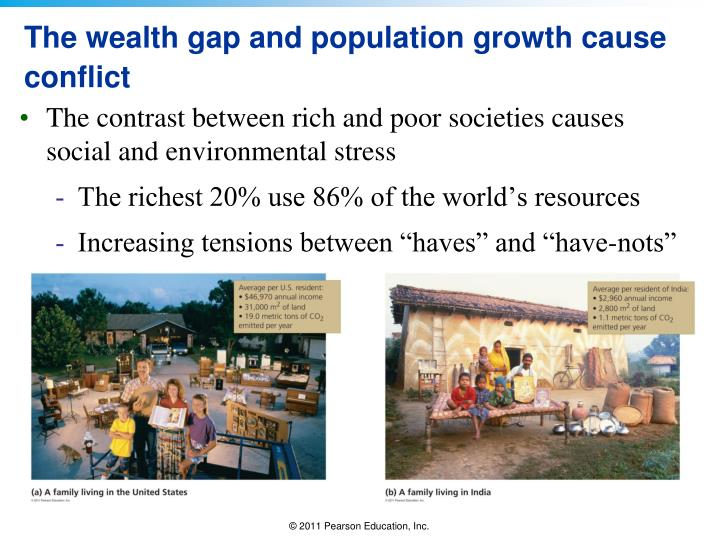The contrast between rich and poor societies causes social and environmental stress