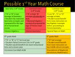 possible 1 st year math course