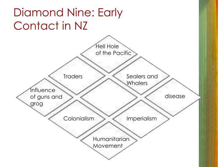 Diamond Nine: Early Contact in NZ