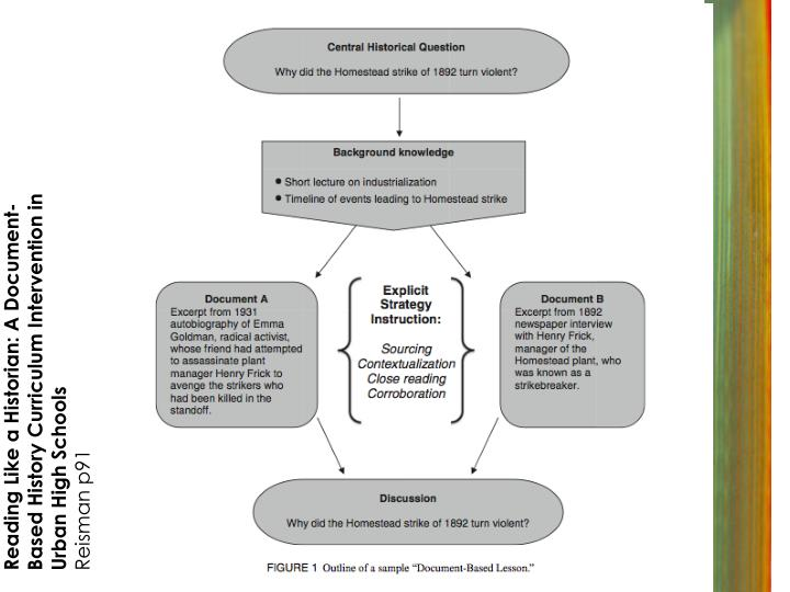 Reading Like a Historian: A Document- Based History Curriculum Intervention in