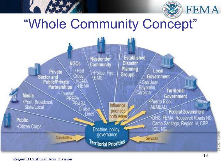"""""""Whole Community Concept"""""""