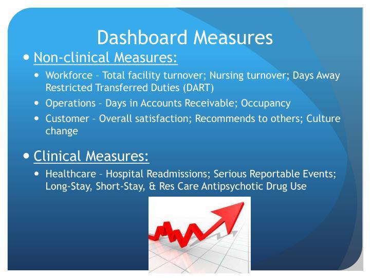 Dashboard Measures