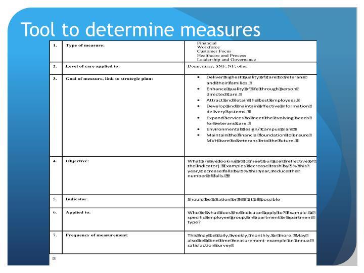 Tool to determine measures