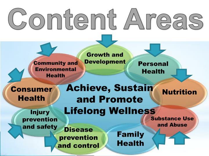 Content Areas