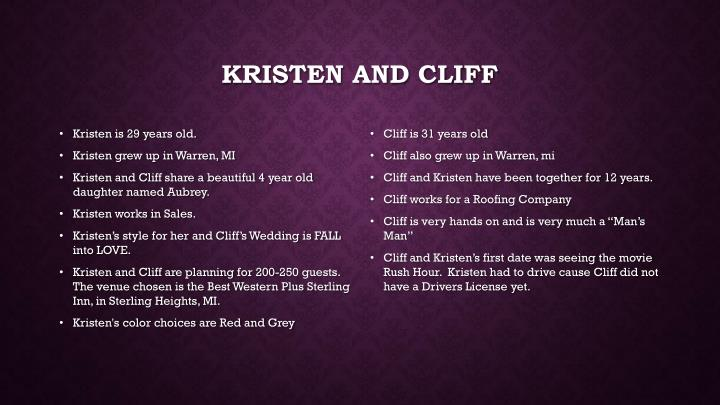 Kristen and cliff