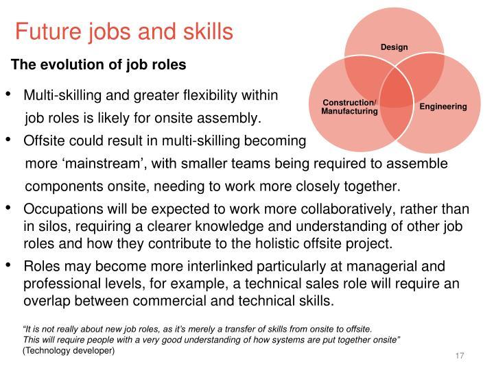 Future jobs and skills